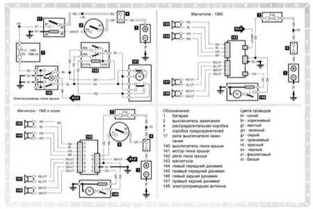 19.9 Типичные схемы электроприводной панели люка крыши и магнитолы