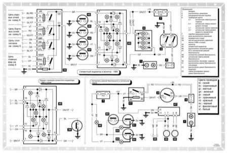 19.3 Типичные схемы сегментного индикатора (монитора), натяжителя ремней безопасности и сигнальных лам