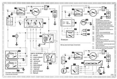 19.10 Типичные схемы стеклоочистителей/стеклоомывателей, клаксона и вентилятора отопителя