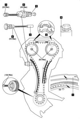 20.1 Привод механизма ГРМ Saab 9000