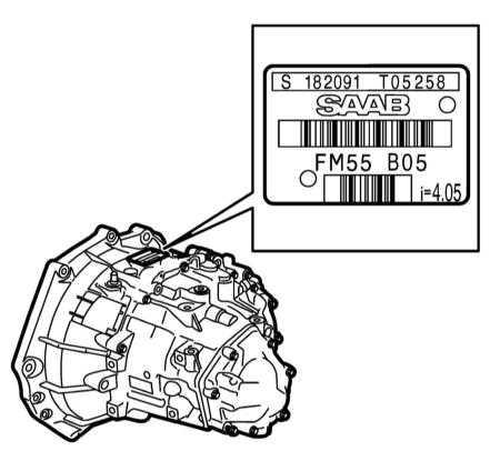 7.1 Идентификация трансмиссии