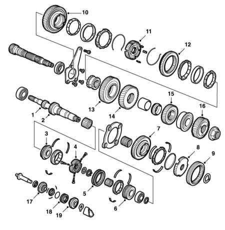 7.10 Конструкция и капитальный ремонт коробки передач