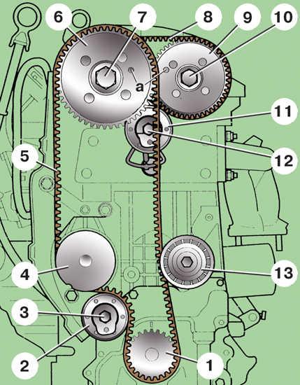 Замена ремня грм на шкода октавия 1.4 16 клапанов