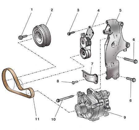 2.3 Замена ремня привода генератора