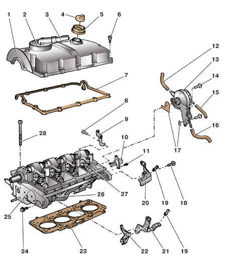 2.7 Замена прокладки головки блока цилиндров