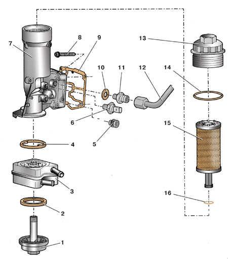 3.4 Масляный фильтр дизельного двигателя