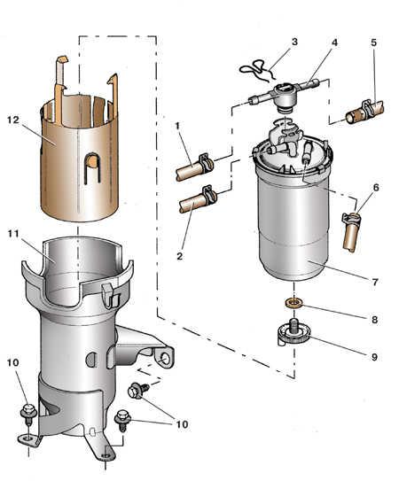 4.7 Замена топливного фильтра