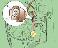 4.27 Проверка электромагнитного клапана продувки адсорбера