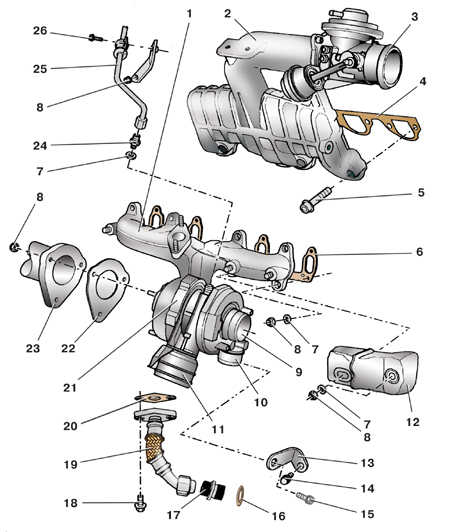 4.28 Снятие и установка турбокомпрессора
