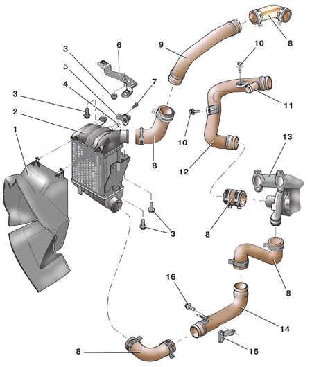 4.29 Снятие и установка промежуточного охладителя воздуха