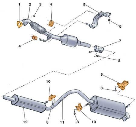6.3 Снятие и установка приемной трубы глушителя (дизельные   двигатели)
