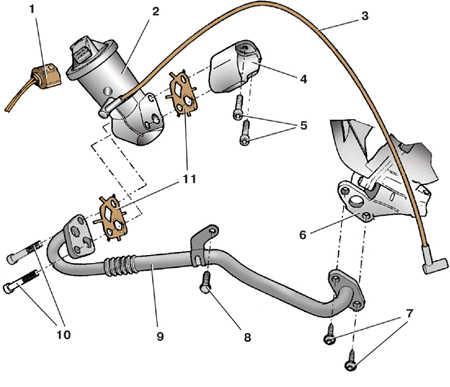 6.5 Система рециркуляции отработавших газов (двигатели 1,4   л, 55 и 74 кВт)
