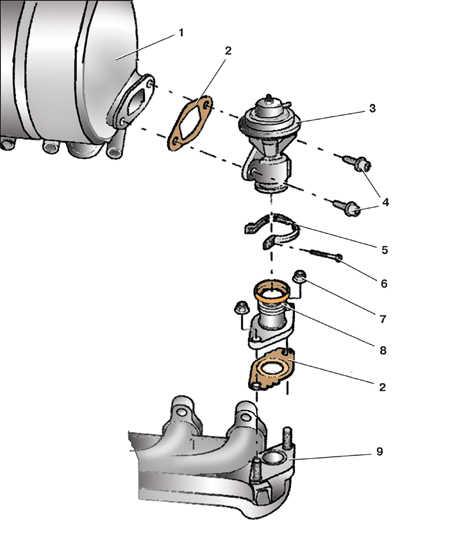 6.7 Система рециркуляции отработавших газов (двигатели 1,9   л, 47 кВт)