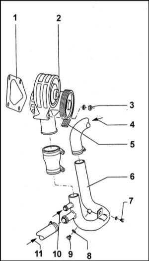 5.7 Снятие, установка, разборка и сборка водяного насоса