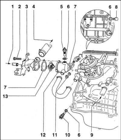 5.4 Снятие, проверка исправности функционирования и установка термостата