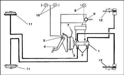 11.2 Конструкция системы, описание отдельных узлов и механизмов