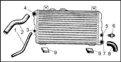 5.3 Снятие, проверка состояния и установка радиатора