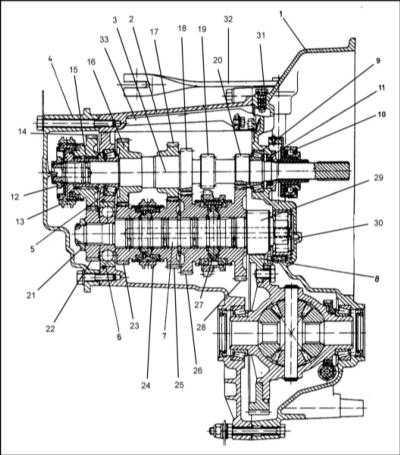 9.2 Описание узлов и механизмов