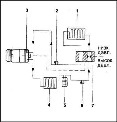 5.10 Система кондиционирования воздуха - общая информация и меры предосторожности