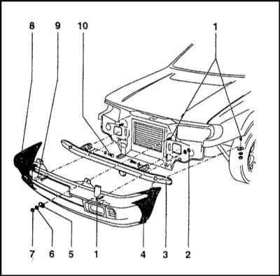 13.6 Снятие и установка переднего бампера