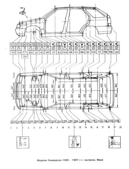15.0  Контрольные кузовные размеры