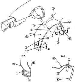 2.3 Пластмассовые подкрылки передних крыльев