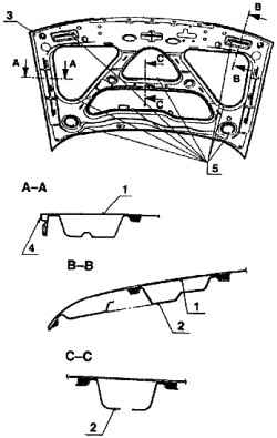 2.4 Крышка моторного отсека (капот)