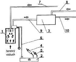 6.4 Система деаэрации топливной системы в бензиновом двигателе