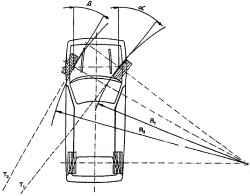 10.4 Колеса (установка и геометрия) Skoda Octavia