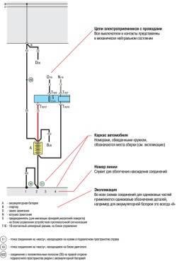 12.1 Структура принципиальных схем электрооборудования