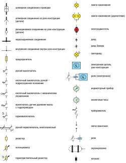 12.2 Символы, встречающиеся в схемах соединений