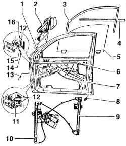 2.35.2 Сборочная схема передних дверей