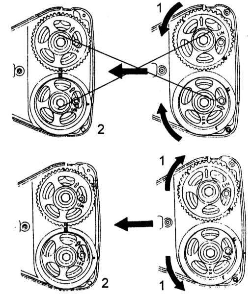 Замена ремня грм на субару форестер