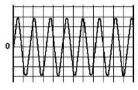 8.2 бортовой диагностики (OBD) - принцип функционирования и коды неисправностей. Сигналы в цепях управления Subaru Forester