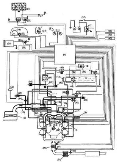 8.3 ЕСМ - общая информация, оценка состояния и замена Subaru Forester