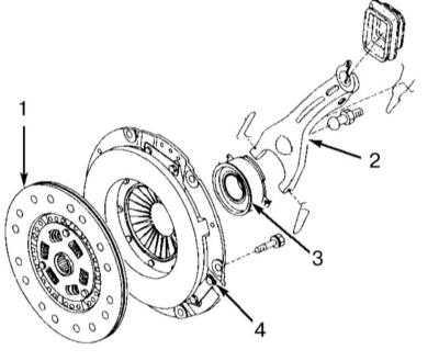 10.2 Сцепление - общая информация и проверка состояния компонентов