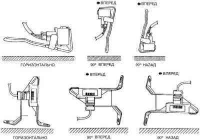 11.2 Система антиблокировки тормозов (ABS) - общая информация и диагностические проверки Subaru Forester