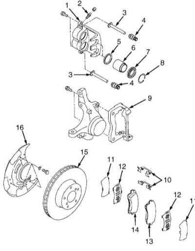 11.8 Замена тормозных колодок дисковых тормозных механизмов
