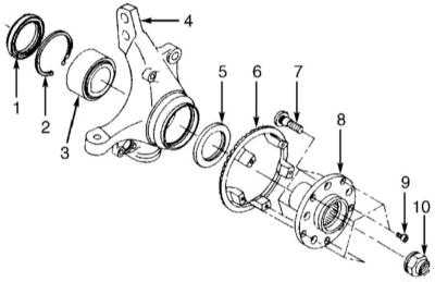 12.5 Снятие и установка поворотного кулака с колесным подшипником, обслуживание ступичной сборки