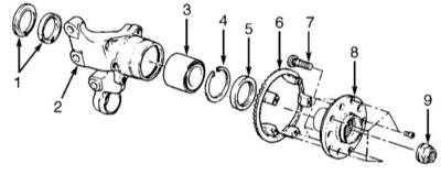12.12 Снятие и установка задних колесных подшипников