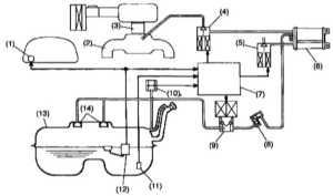 8.5 Система улавливания топливных испарений (EVAP)