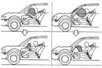 2.2 Сиденья и устройства обеспечения безопасности Subaru Forester