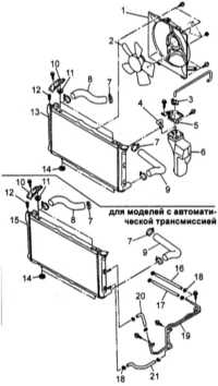 5.5 Обслуживание, снятие и установка радиатора системы охлаждения