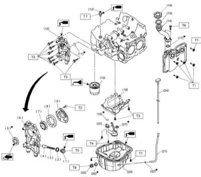 4.4 Система смазки двигателя - общая информация