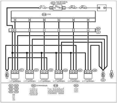 7.5 Система зажигания - общая информация и меры предосторожности Subaru Legacy Outback