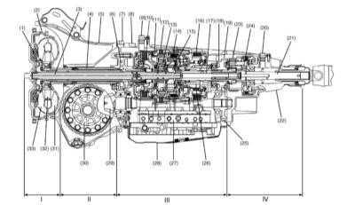 9.0 Автоматическая трансмиссия Subaru Legacy Outback