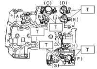 9.13 Снятие, обслуживание и установка клапанной сборки