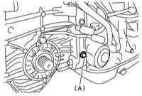 9.4 Диагностика общего состояния АТ Subaru Legacy Outback