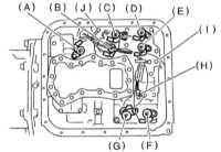 9.10 Снятие и установка переднего датчика скорости (VSS)