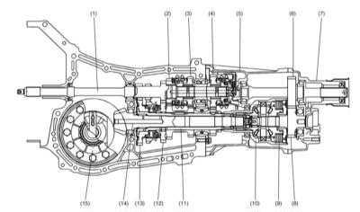 8.0 Ручная коробка и дифференциал Subaru Legacy Outback